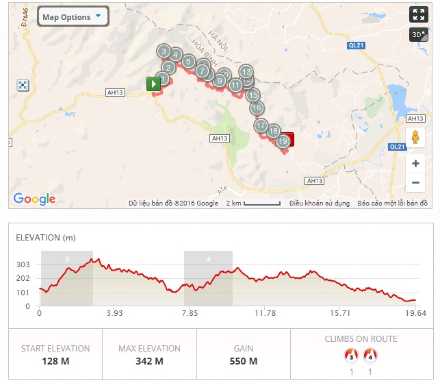 1-day-mountain-bike-in-hanoi-elevation
